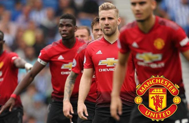 Watch Manchester United Live Streaming